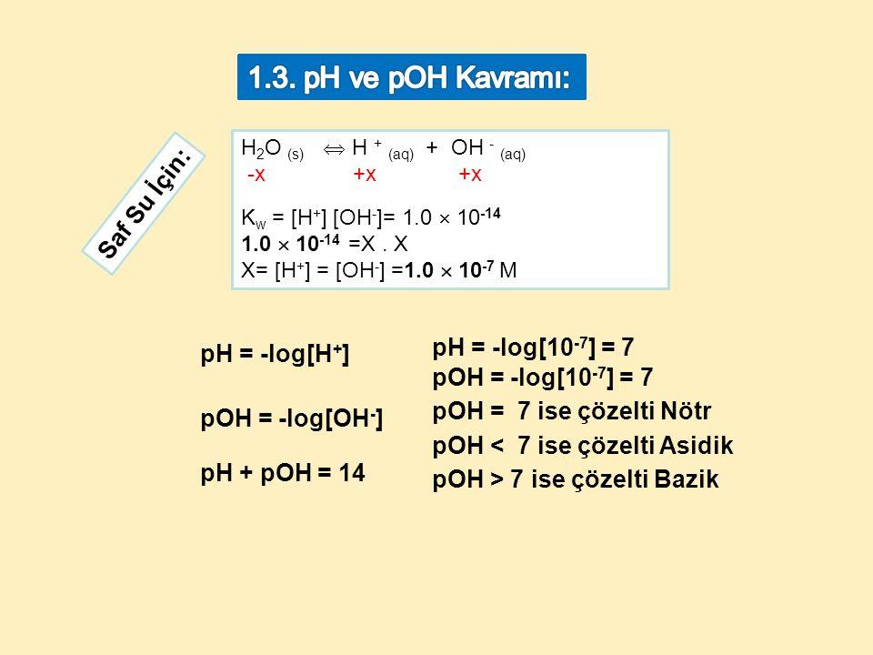 1.3. pH ve pOH Kavramı: Saf Su İçin: pH = -log[10-7] = 7 pH = -log[H+]